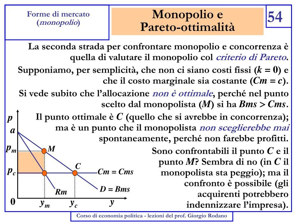 Monopolio e