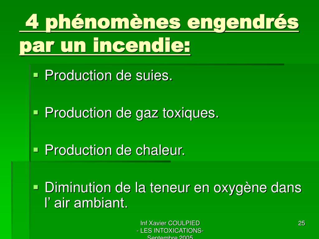 4 phénomènes engendrés par un incendie:
