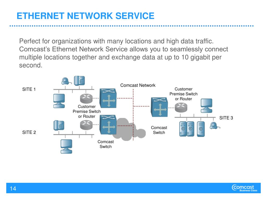 ETHERNET NETWORK SERVICE