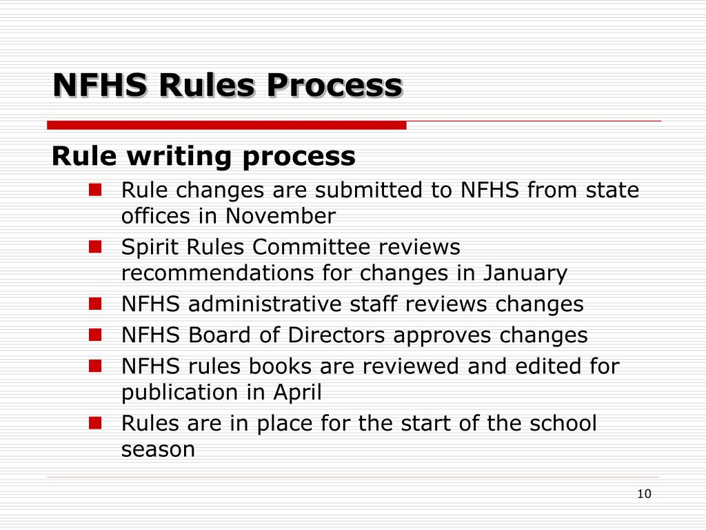 NFHS Rules Process