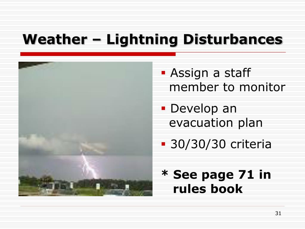 Weather – Lightning Disturbances