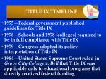 title ix timeline