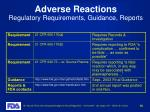 adverse reactions regulatory requirements guidance reports