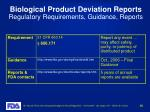 biological product deviation reports regulatory requirements guidance reports