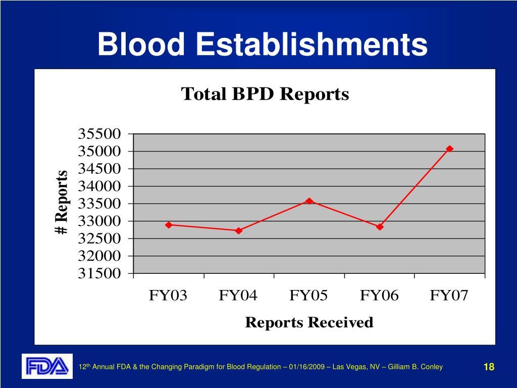 Blood Establishments