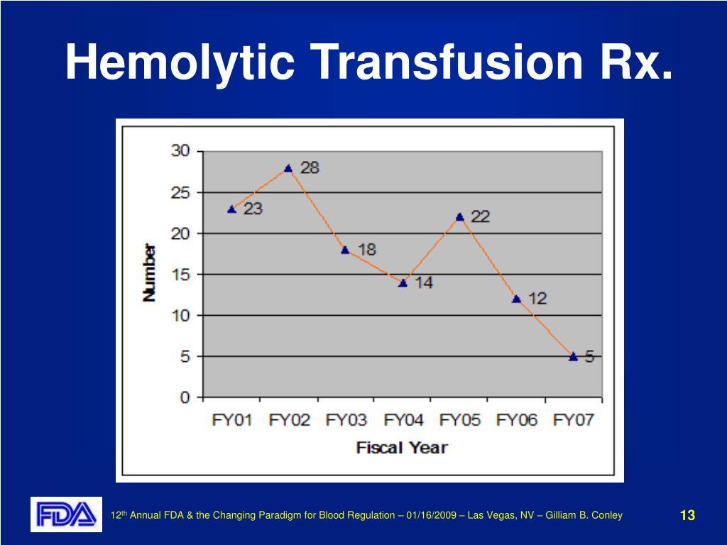 Hemolytic Transfusion Rx.