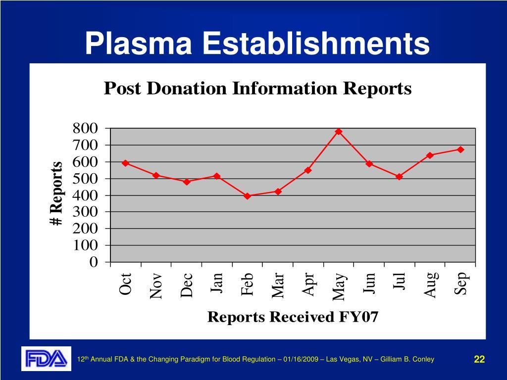 Plasma Establishments