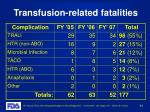 transfusion related fatalities