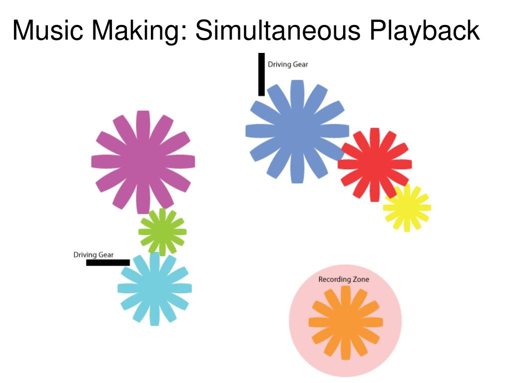 Music Making: Simultaneous Playback