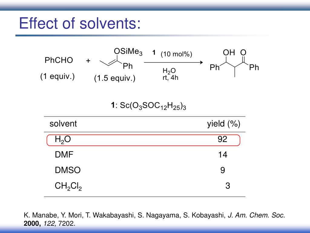 Effect of solvents: