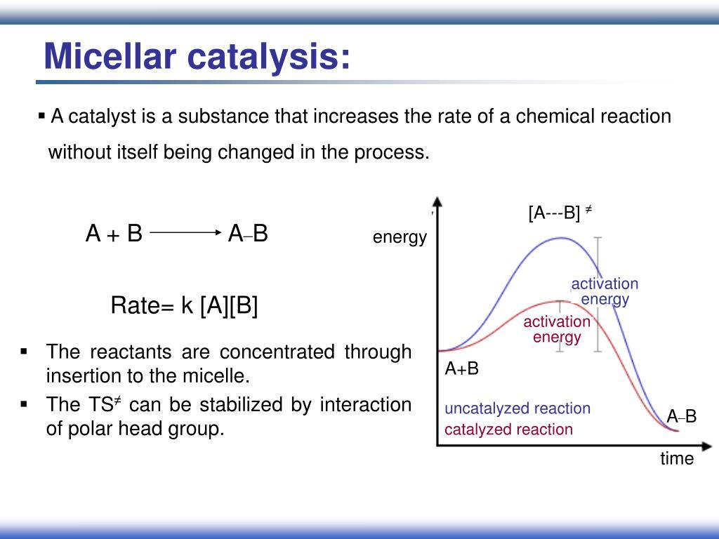 Micellar catalysis:
