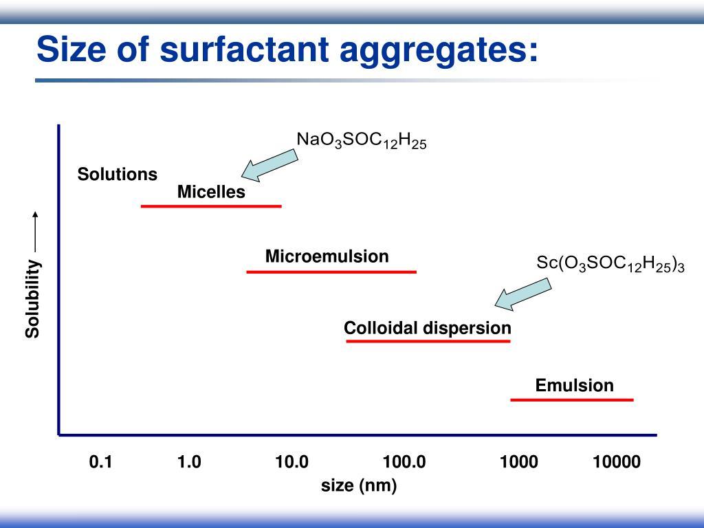 Size of surfactant aggregates: