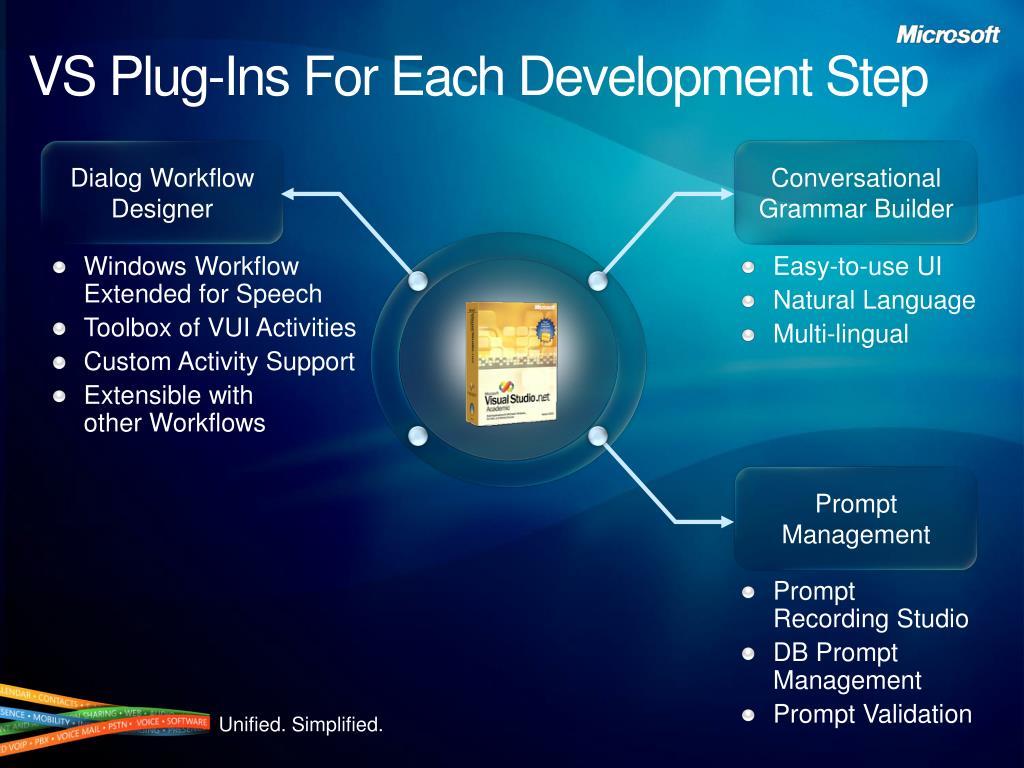VS Plug-Ins For Each Development Step