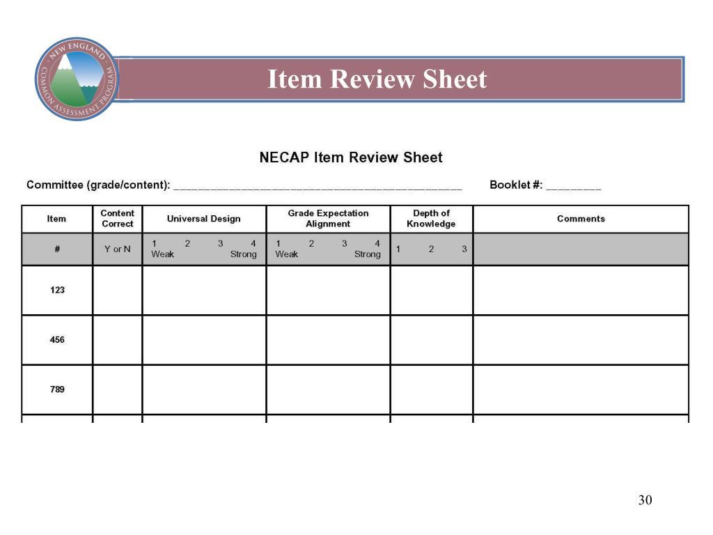 Item Review Sheet