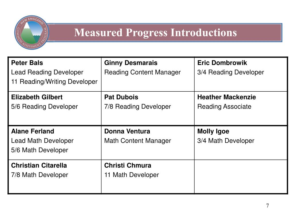 Measured Progress Introductions