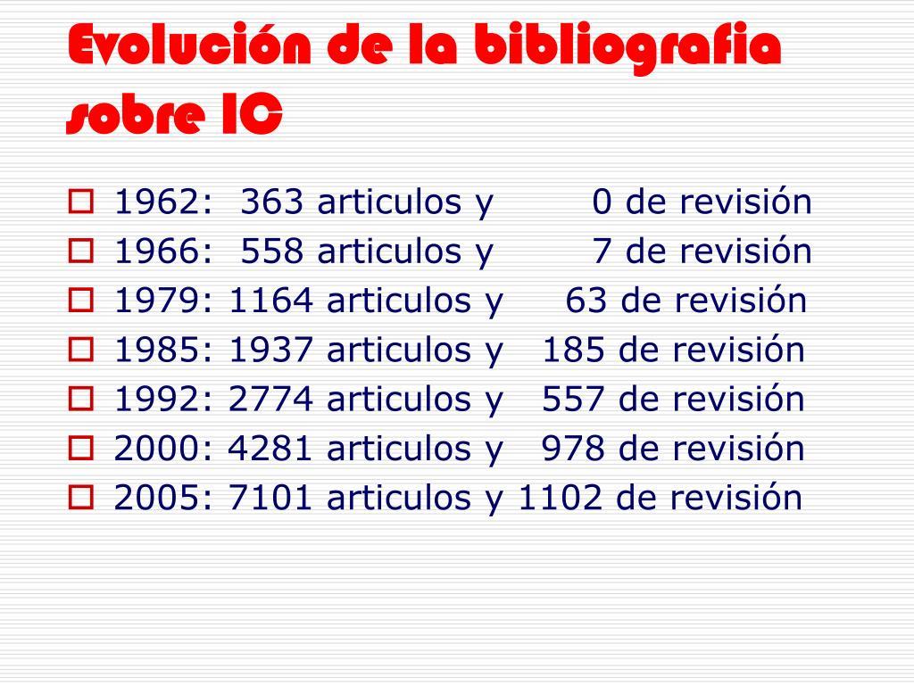 Evolución de la bibliografia sobre IC