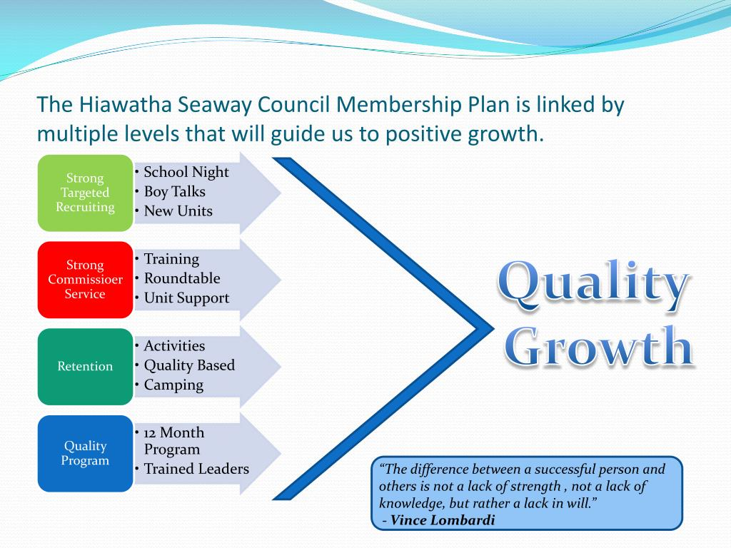 The Hiawatha Seaway Council Membership Plan is linked by multiple levels that will guide us to positive growth.