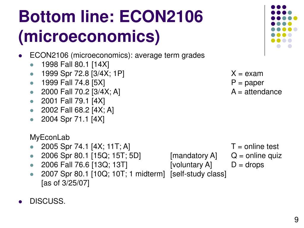 Bottom line: ECON2106 (microeconomics)