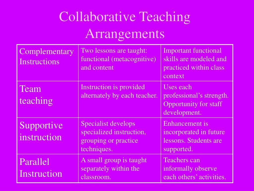 Collaborative Teaching Arrangements
