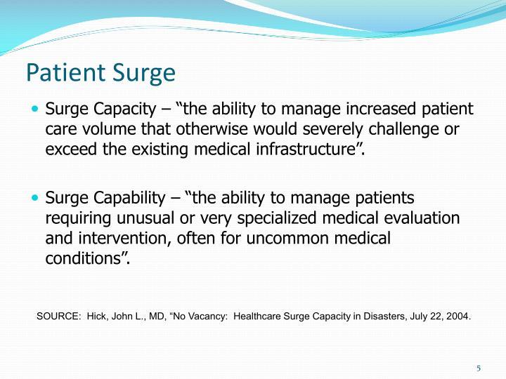 Patient Surge