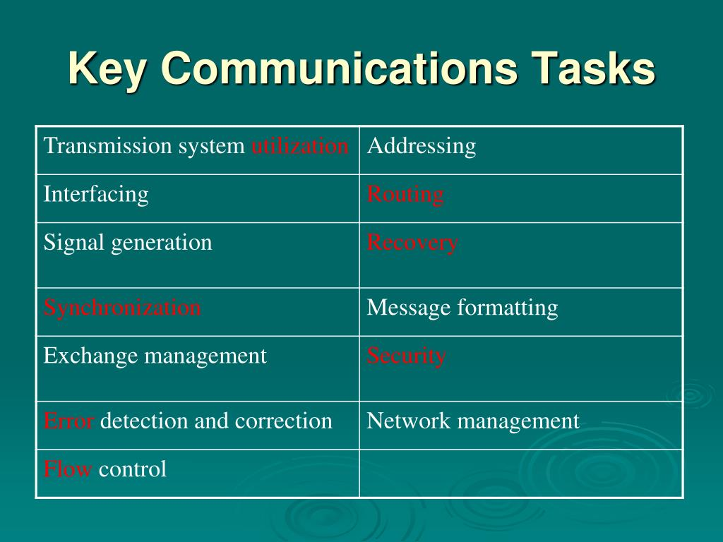 Key Communications Tasks