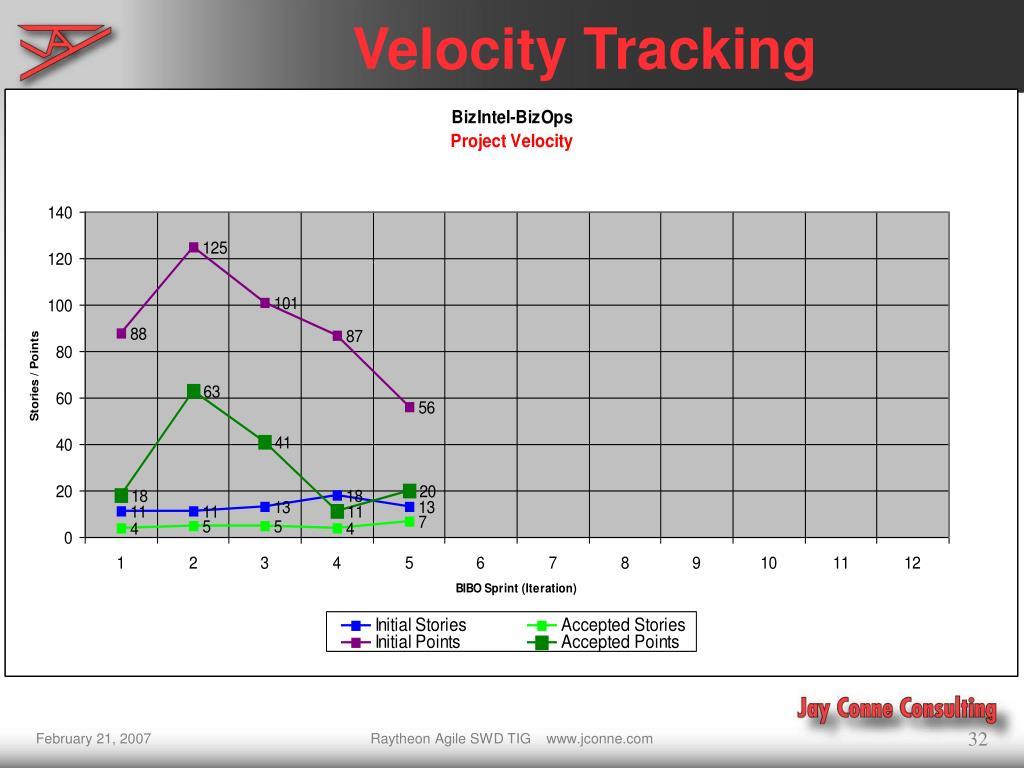 Velocity Tracking