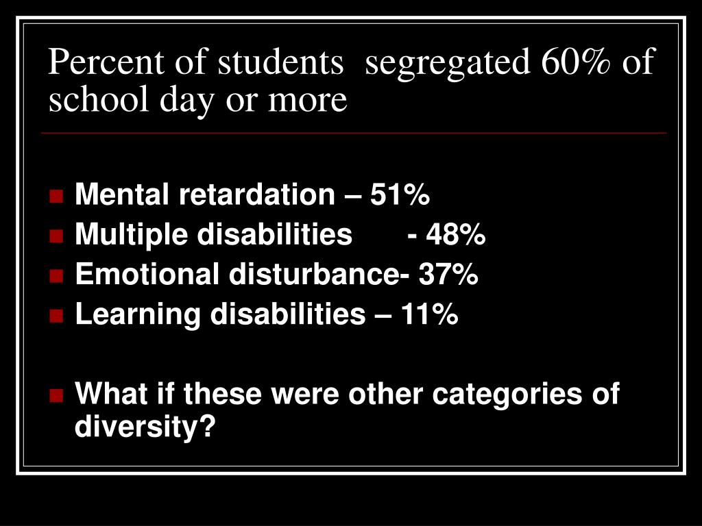 Percent of students  segregated 60% of school day or more