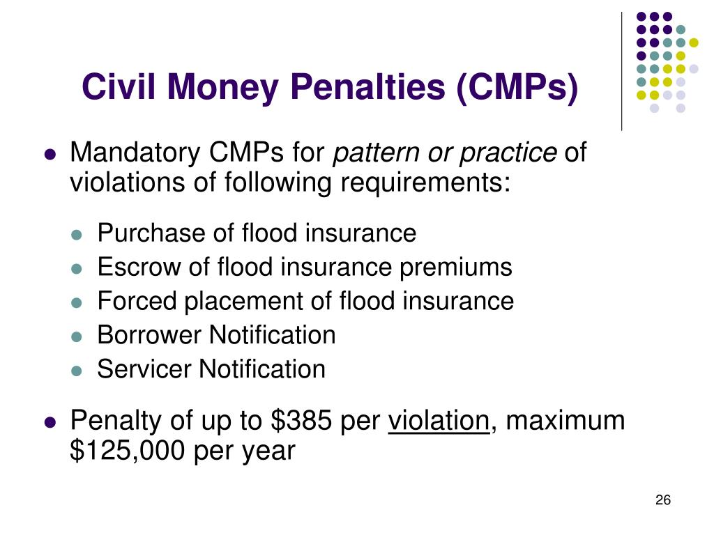 Civil Money Penalties (CMPs)