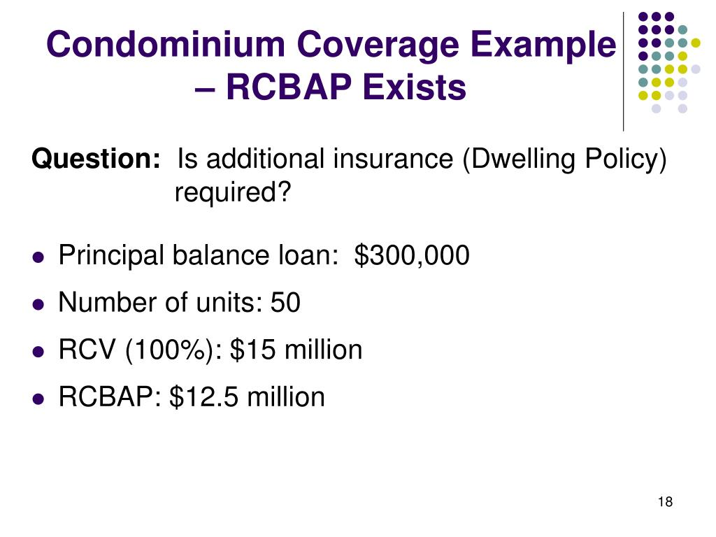 Condominium Coverage Example – RCBAP Exists