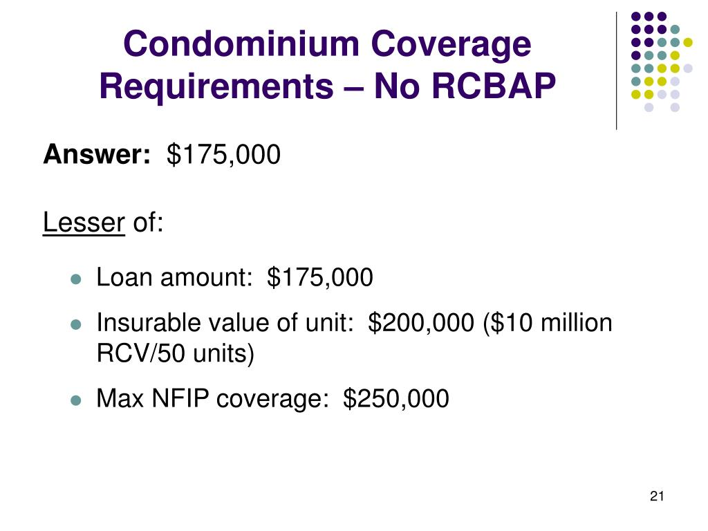 Condominium Coverage Requirements – No RCBAP