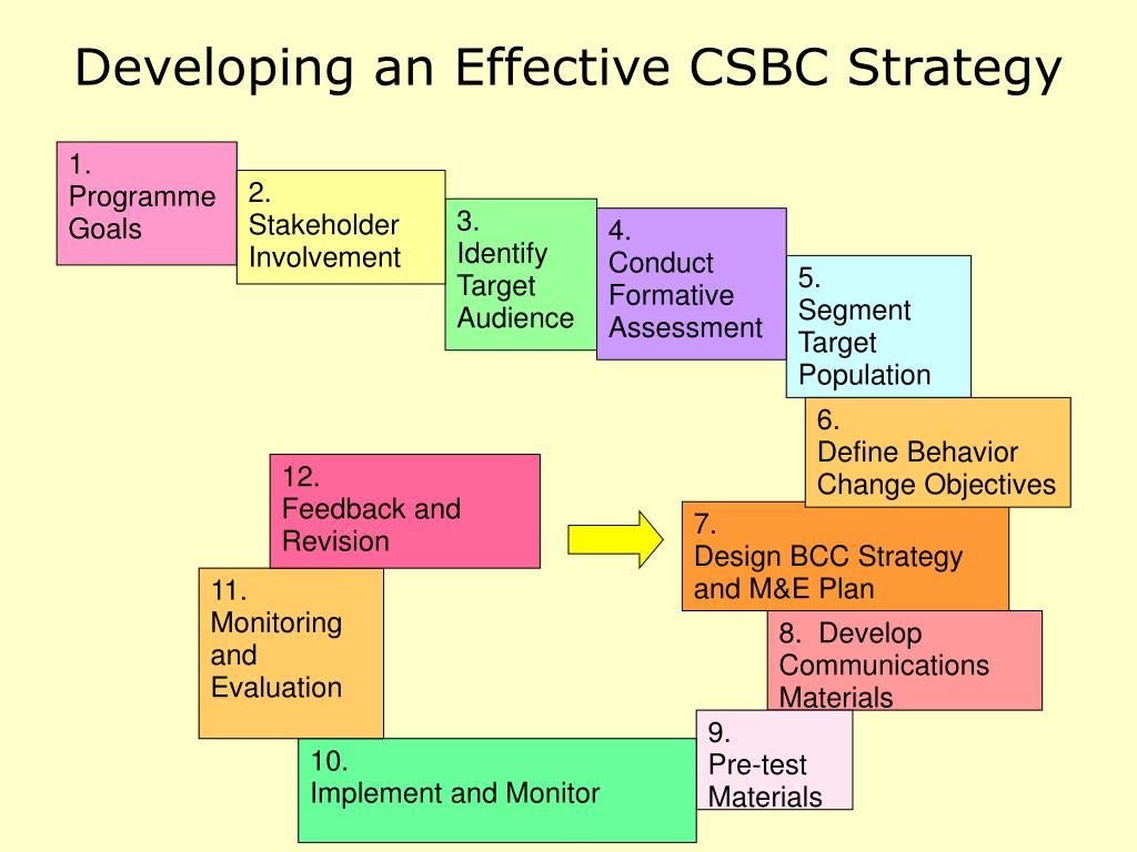 Developing an Effective CSBC Strategy