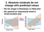 2 absolute residuals do not change with predicted values