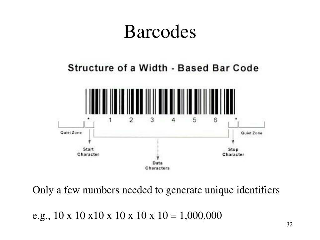 Barcodes