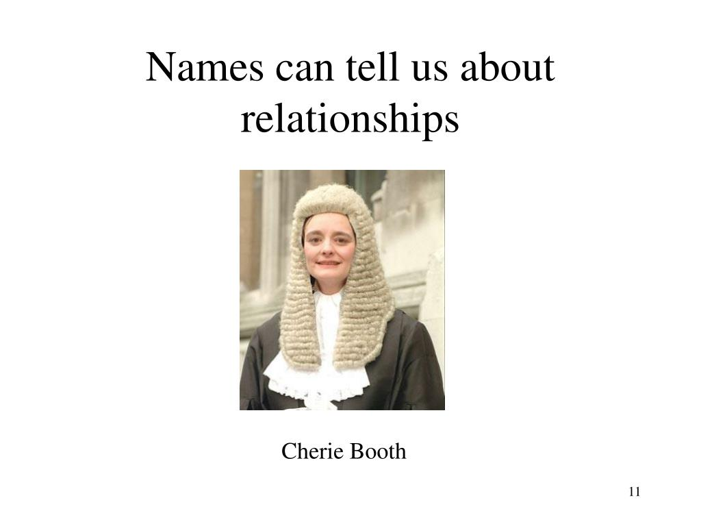 Names can tell us about relationships