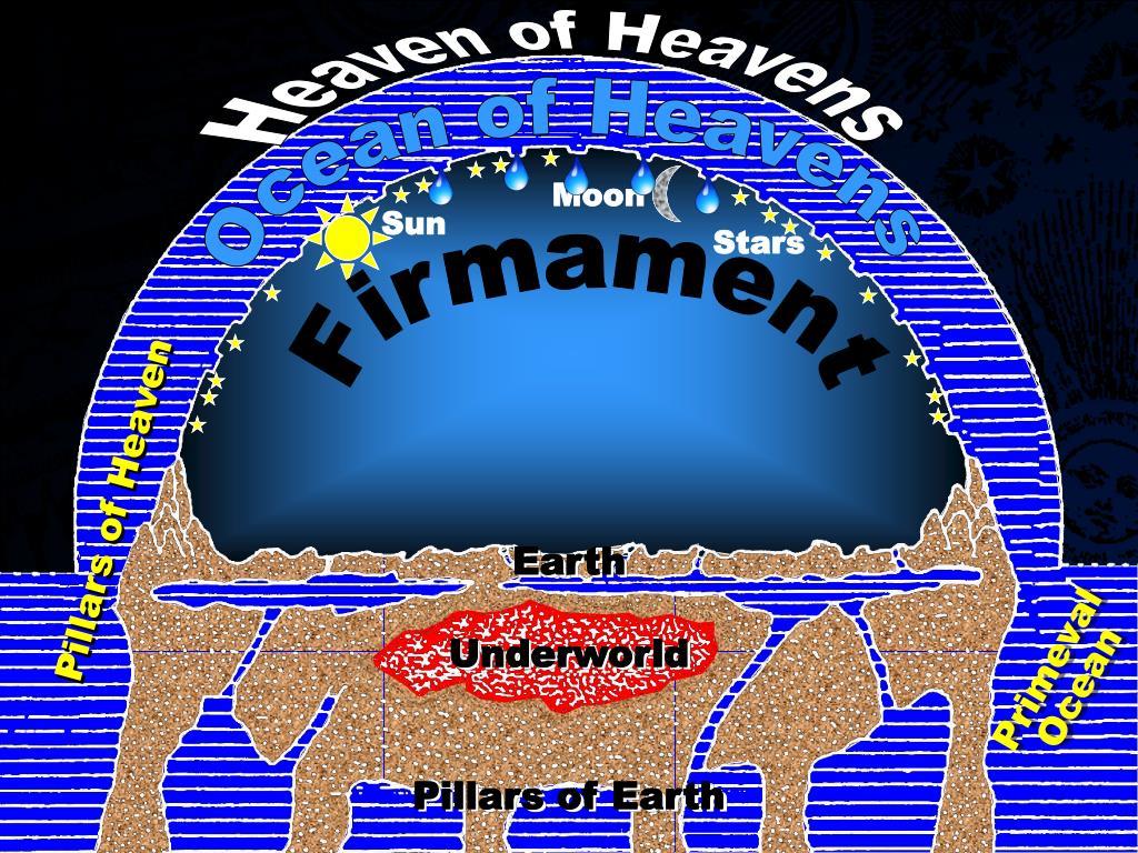 Heaven of Heavens