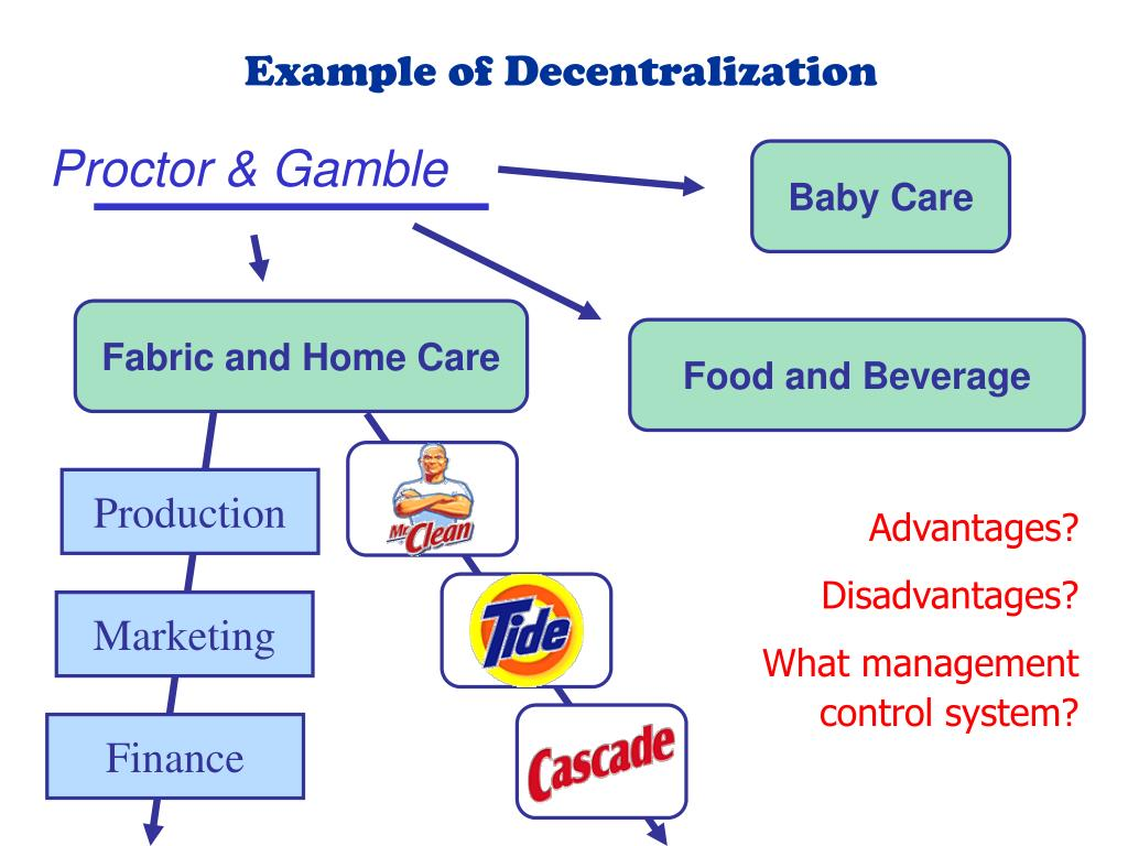 Example of Decentralization