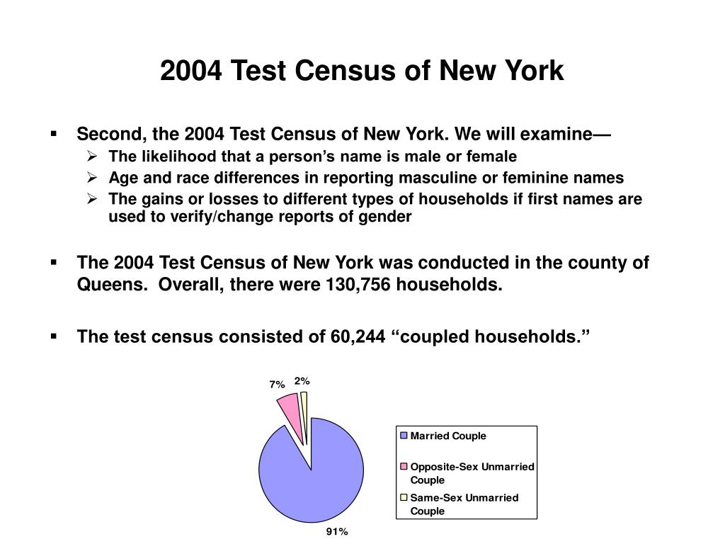 2004 Test Census of New York