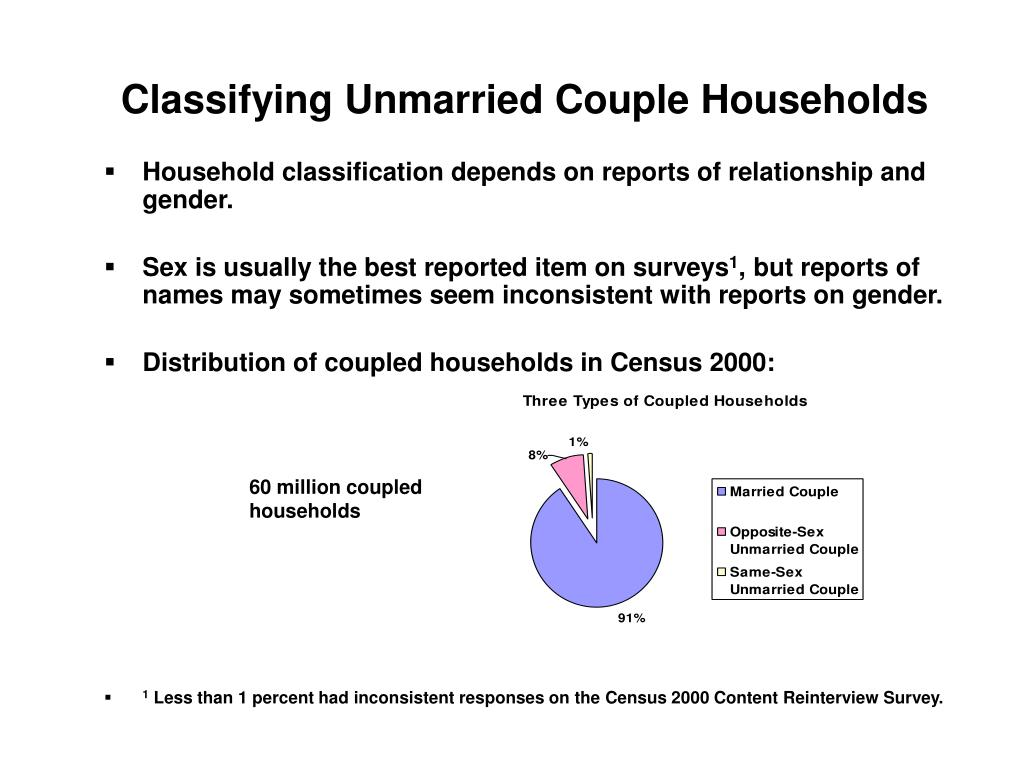 Classifying Unmarried Couple Households