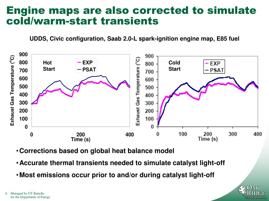 Engine maps are also corrected to simulate cold/warm-start transients