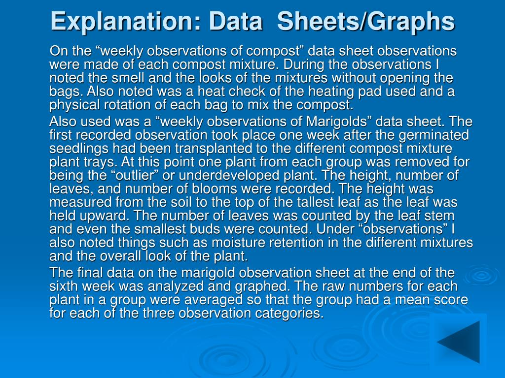 Explanation: Data  Sheets/Graphs