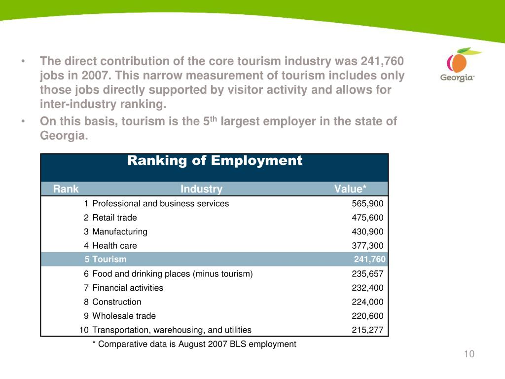 The direct contribution of the core tourism industry was 241,760 jobs in 2007. This narrow measurement of tourism includes only those jobs directly supported by visitor activity and allows for inter-industry ranking.