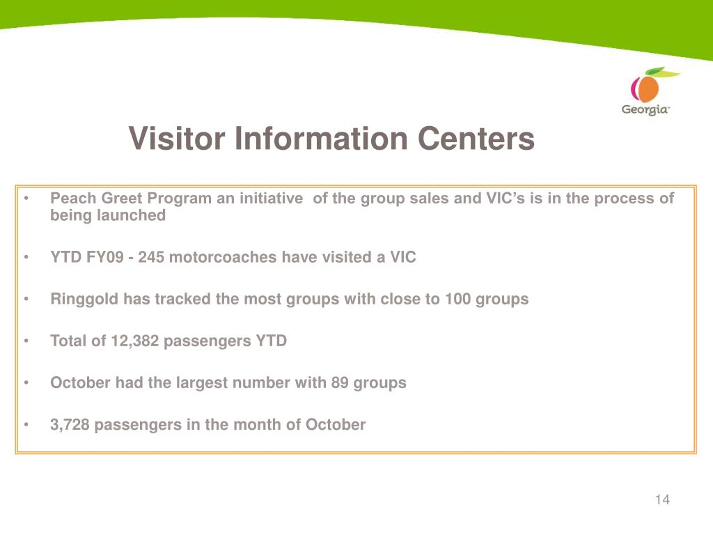Peach Greet Program an initiative  of the group sales and VIC's is in the process of being launched