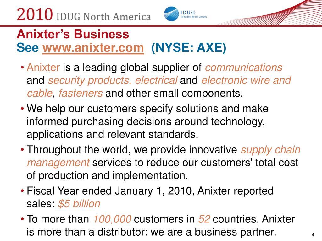 Anixter's Business