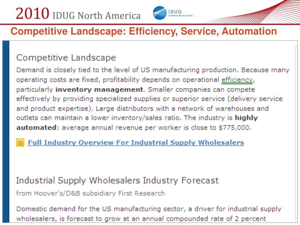 Competitive Landscape: Efficiency, Service, Automation