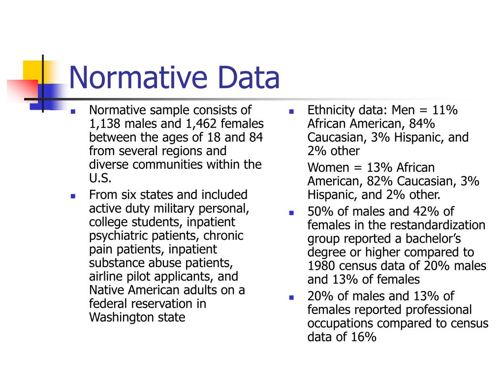 Normative sample consists of 1,138 males and 1,462 females between the ages of 18 and 84 from several regions and diverse communities within the U.S.