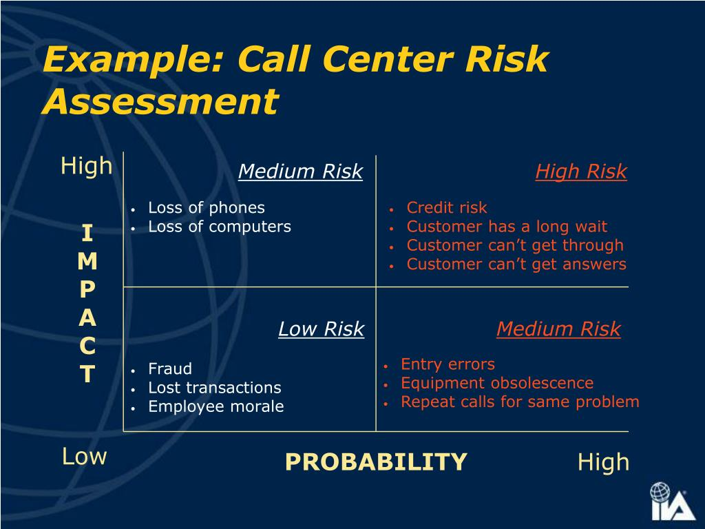 Example: Call Center Risk Assessment