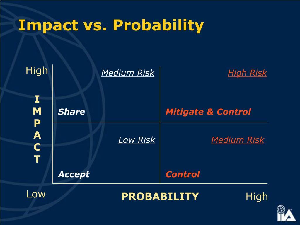 Impact vs. Probability