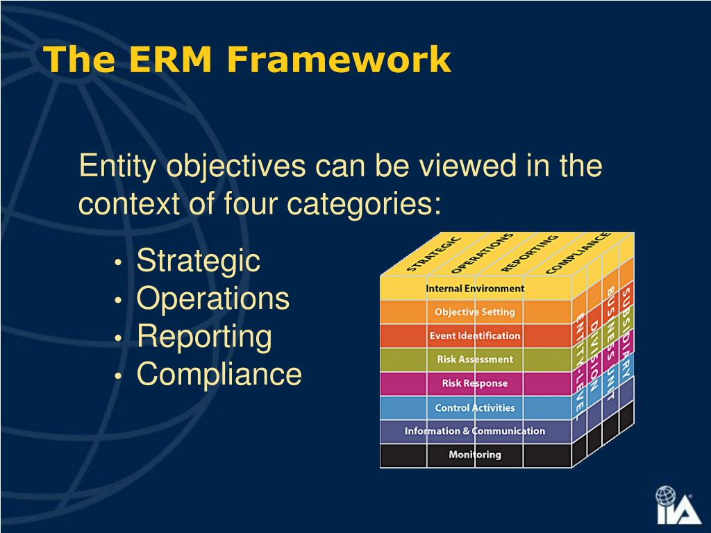 The ERM Framework