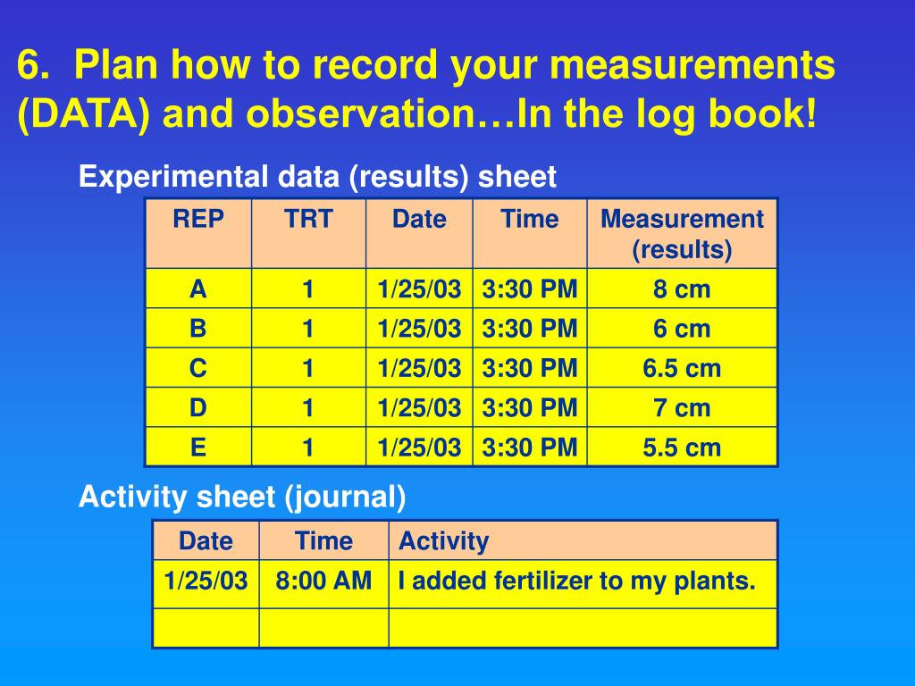 6.  Plan how to record your measurements (DATA) and observation…In the log book!