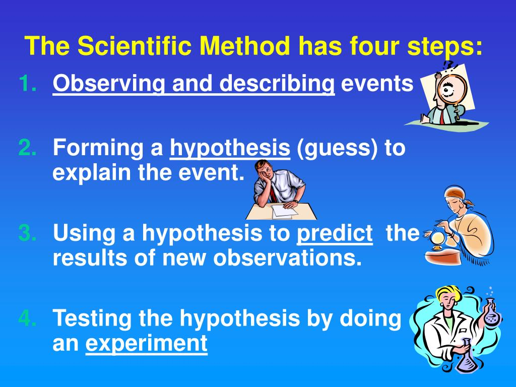 The Scientific Method has four steps: